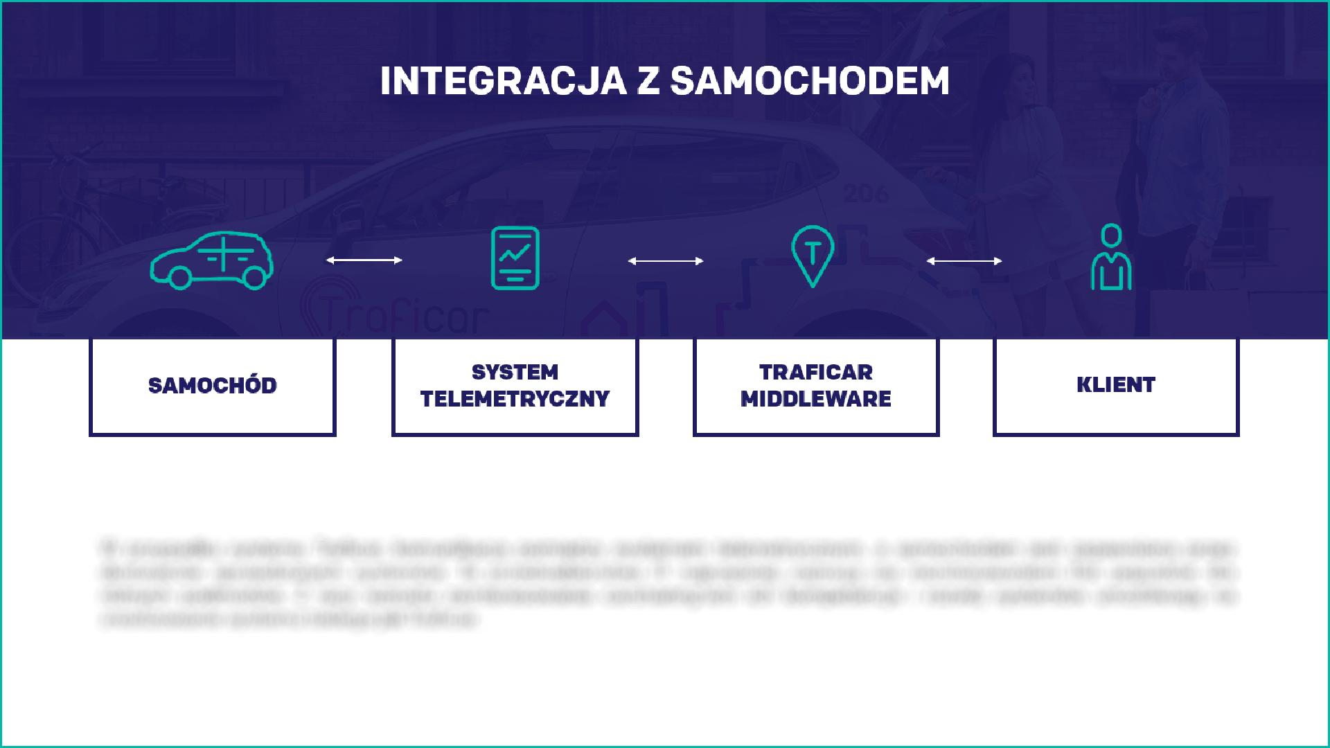 Prezstudio_Traficar_po1